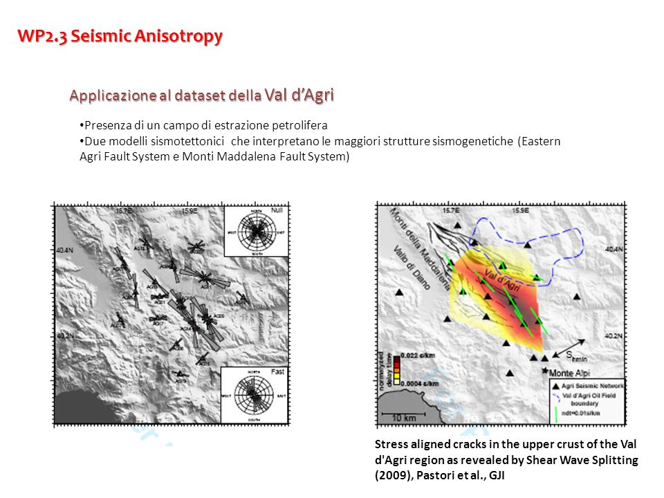 WP2.3 Seismic Anisotropy Applicazione al dataset della Val d'Agri