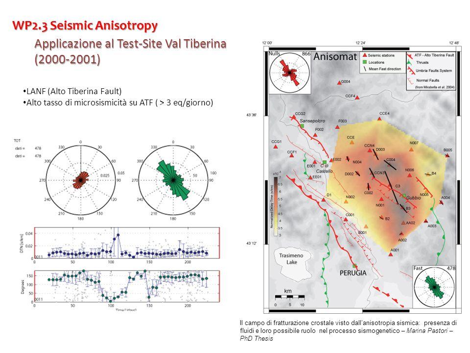 Applicazione al Test-Site Val Tiberina (2000-2001)
