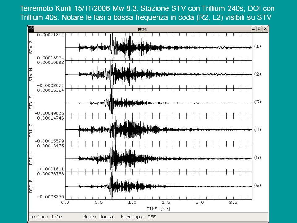 Terremoto Kurili 15/11/2006 Mw 8.3. Stazione STV con Trillium 240s, DOI con
