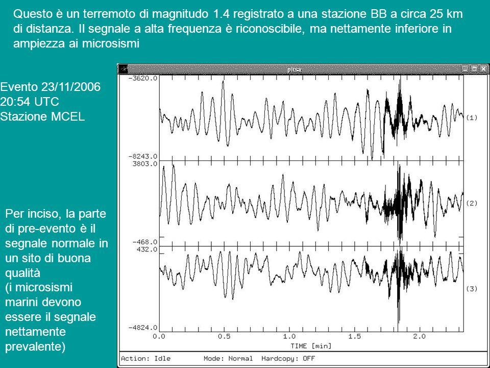 Questo è un terremoto di magnitudo 1