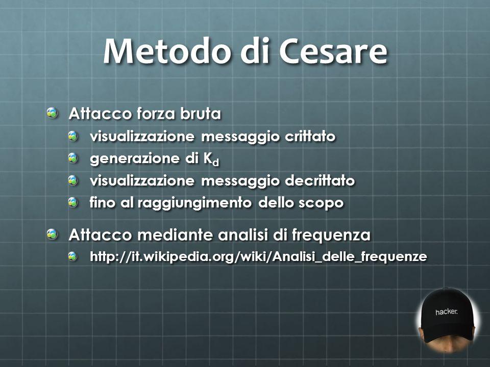 Metodo di Cesare Attacco forza bruta
