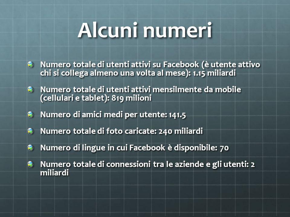 Alcuni numeri Numero totale di utenti attivi su Facebook (è utente attivo chi si collega almeno una volta al mese): 1.15 miliardi.
