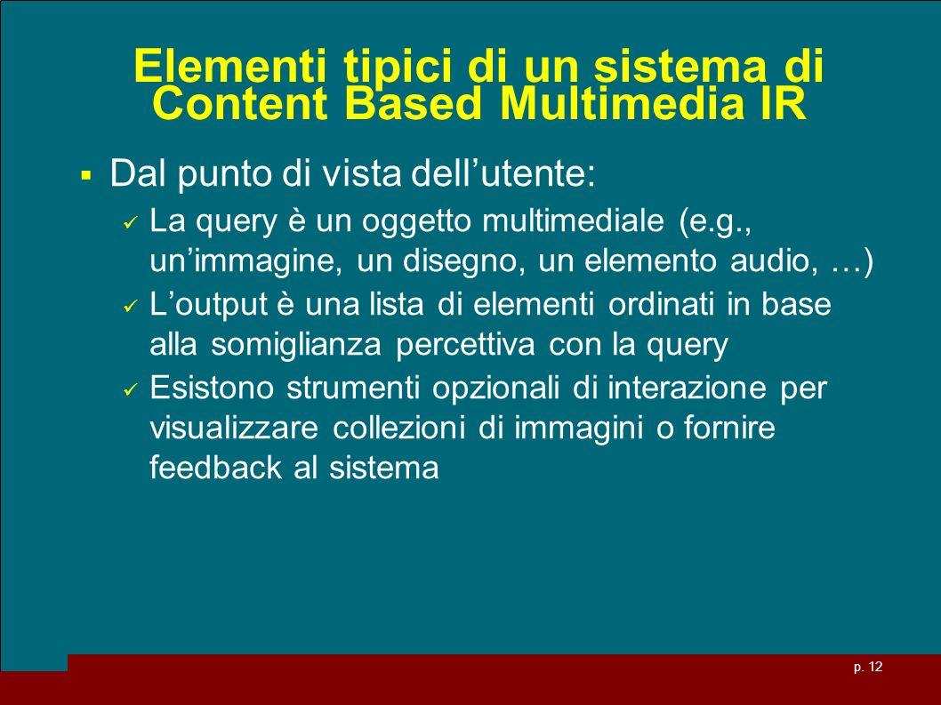 Elementi tipici di un sistema di Content Based Multimedia IR