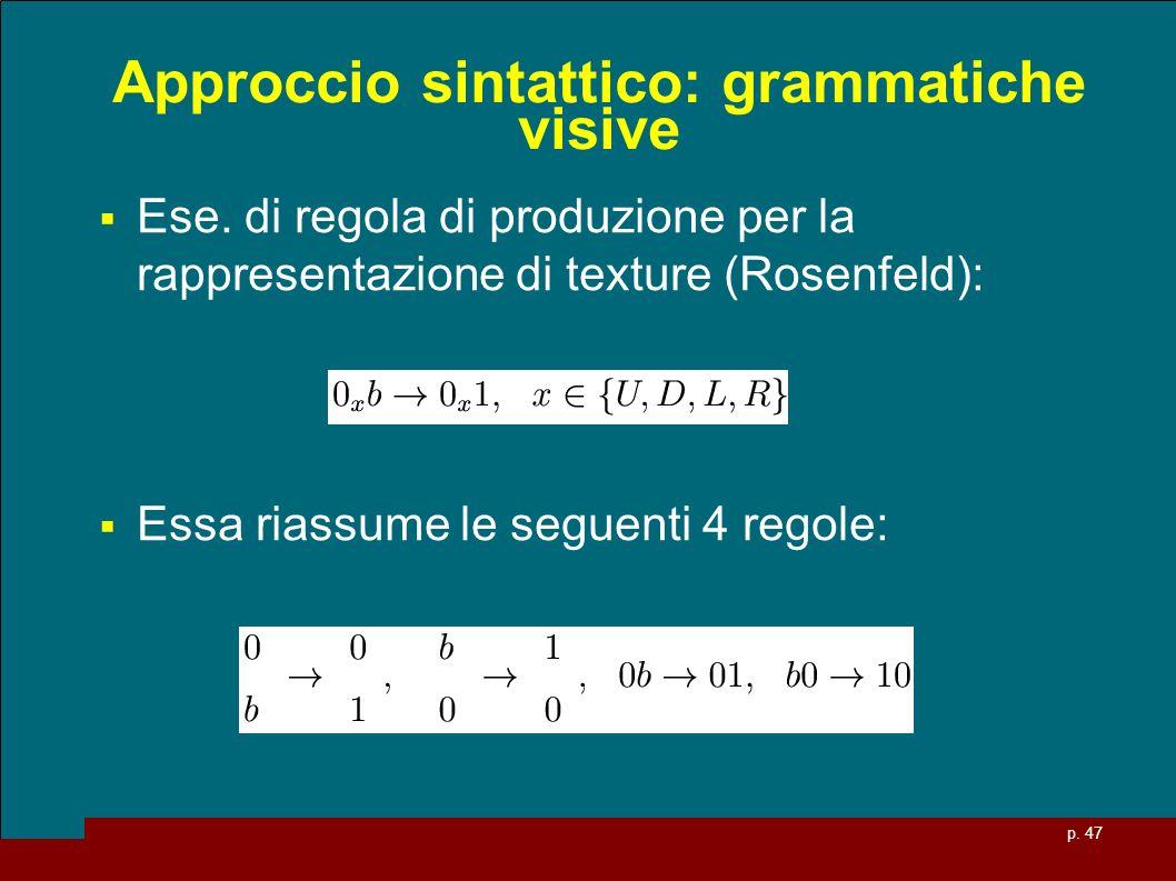 Approccio sintattico: grammatiche visive