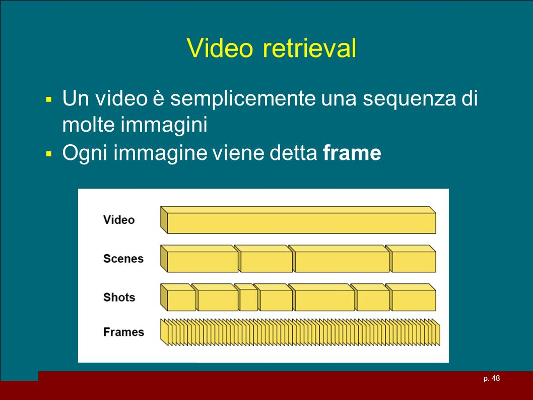 Video retrieval Un video è semplicemente una sequenza di molte immagini.