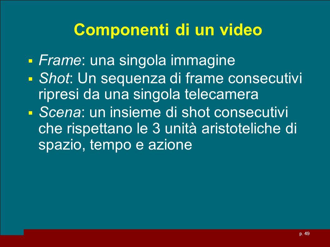 Componenti di un video Frame: una singola immagine