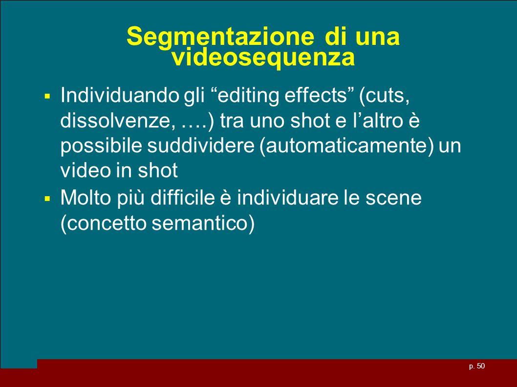 Segmentazione di una videosequenza