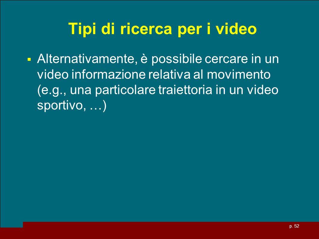 Tipi di ricerca per i video