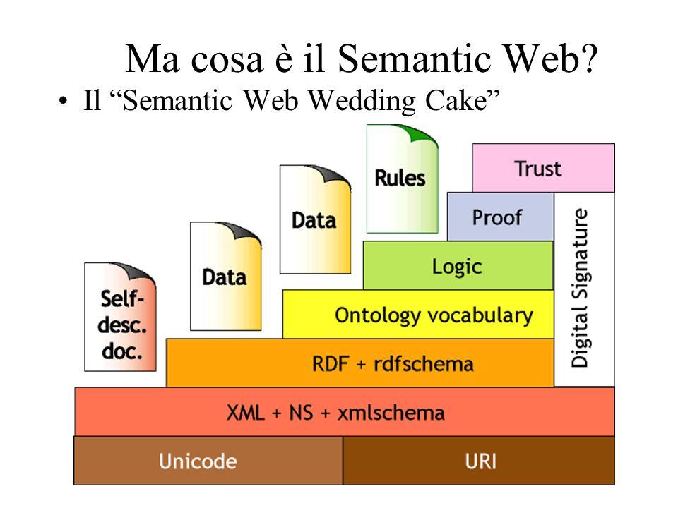 Ma cosa è il Semantic Web
