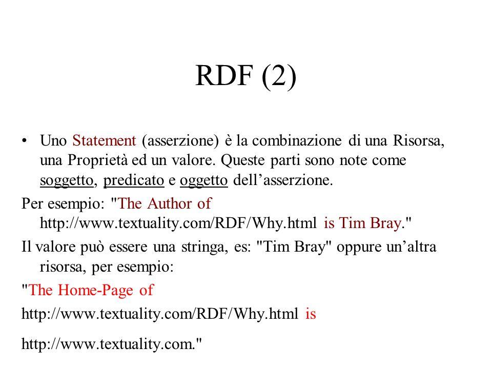 RDF (2)