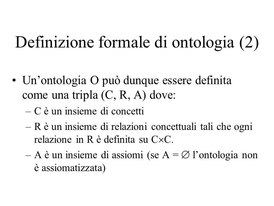 Definizione formale di ontologia (2)