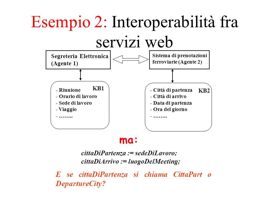 Esempio 2: Interoperabilità fra servizi web