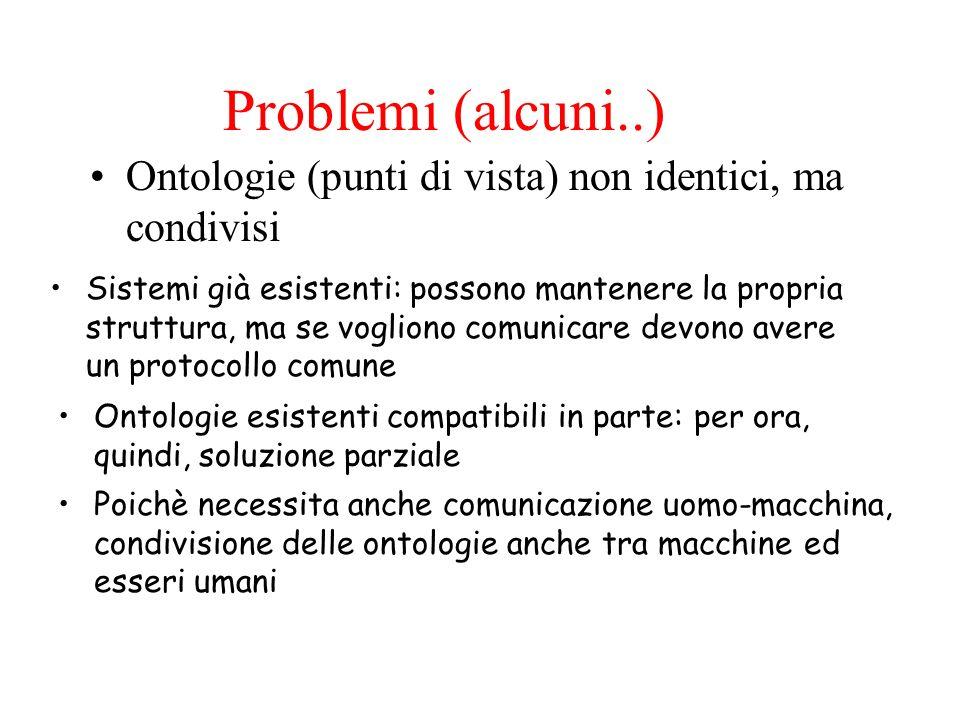 Problemi (alcuni..) Ontologie (punti di vista) non identici, ma condivisi.
