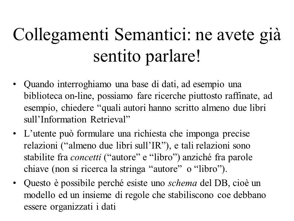 Collegamenti Semantici: ne avete già sentito parlare!