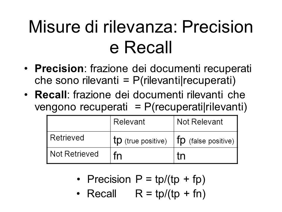 Misure di rilevanza: Precision e Recall