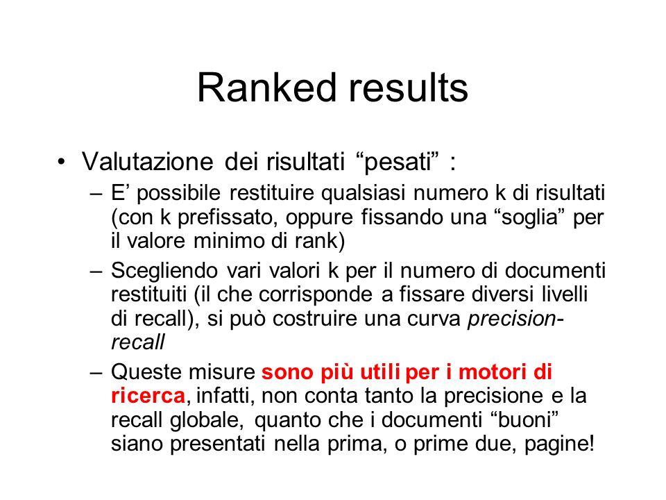 Ranked results Valutazione dei risultati pesati :