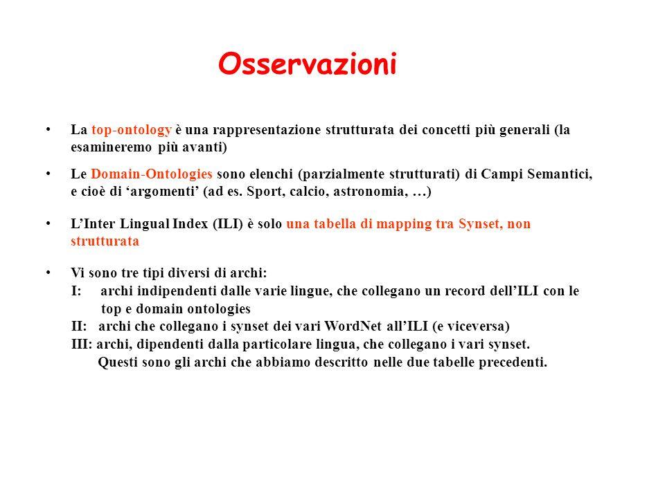 Osservazioni La top-ontology è una rappresentazione strutturata dei concetti più generali (la esamineremo più avanti)