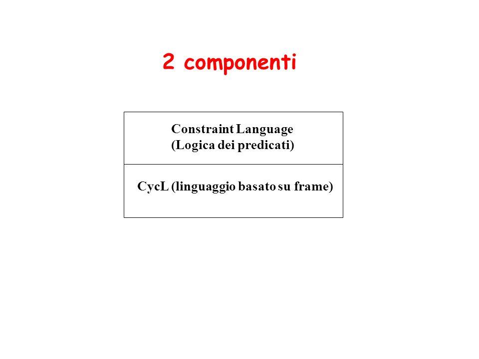 2 componenti Constraint Language (Logica dei predicati)