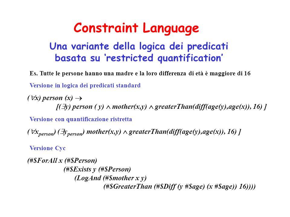 Constraint Language Una variante della logica dei predicati basata su 'restricted quantification'