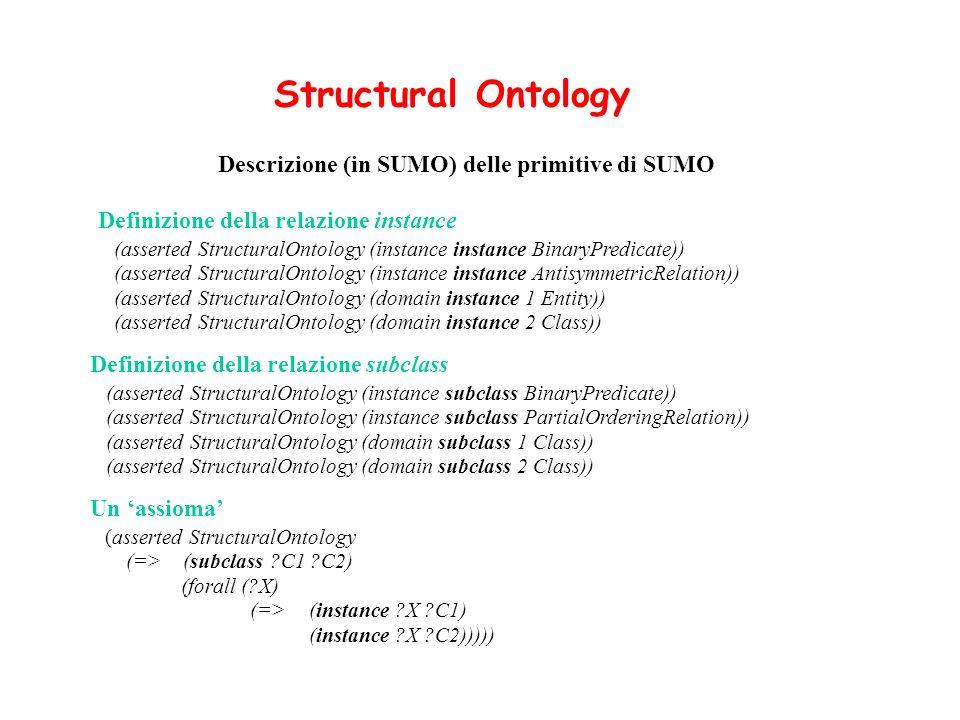 Structural Ontology Descrizione (in SUMO) delle primitive di SUMO
