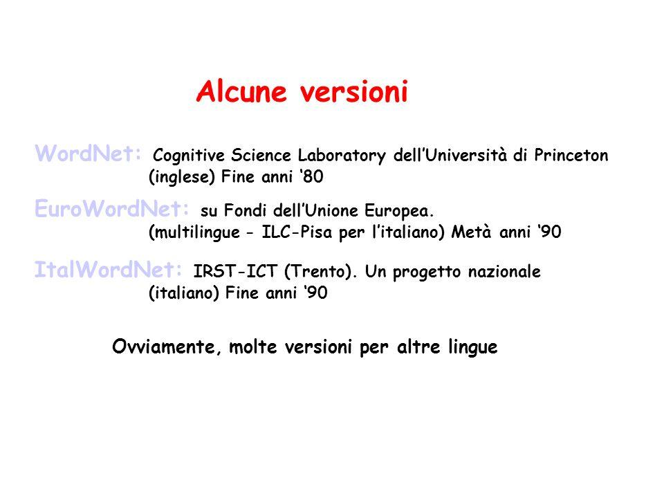 Alcune versioni WordNet: Cognitive Science Laboratory dell'Università di Princeton. (inglese) Fine anni '80.