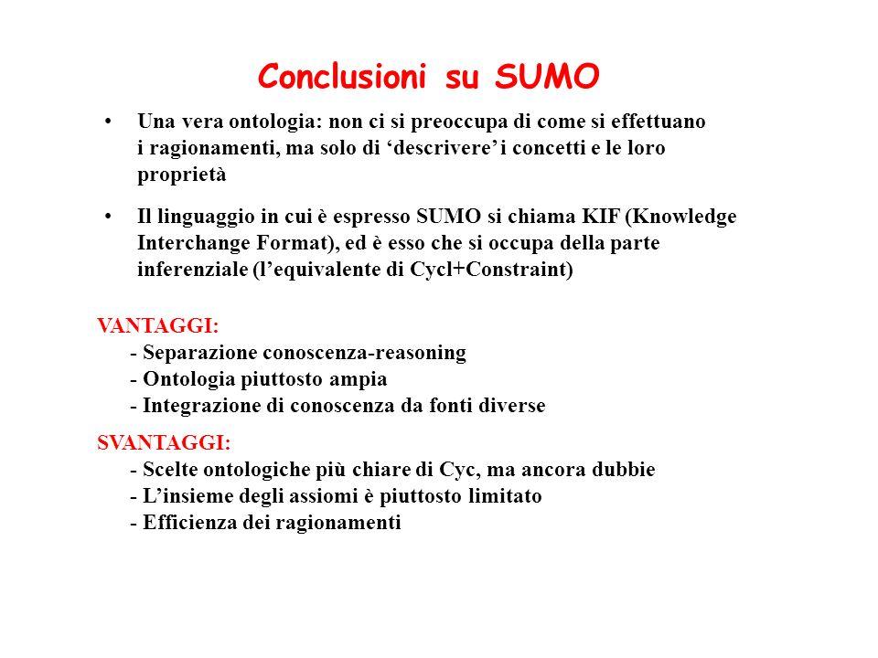 Conclusioni su SUMO