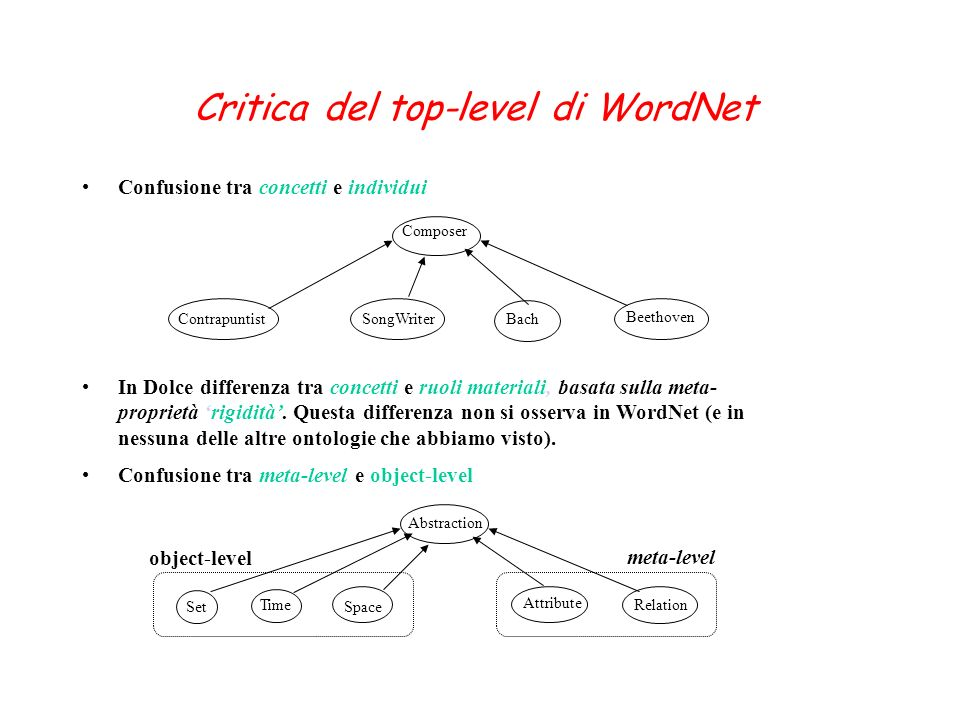 Critica del top-level di WordNet