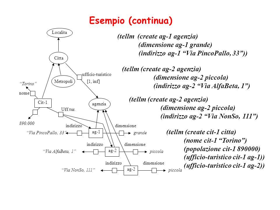 Esempio (continua) (tellm (create ag-1 agenzia)