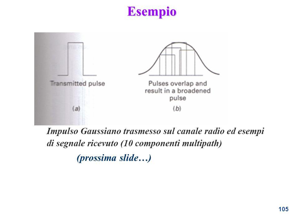 Esempio (prossima slide…)