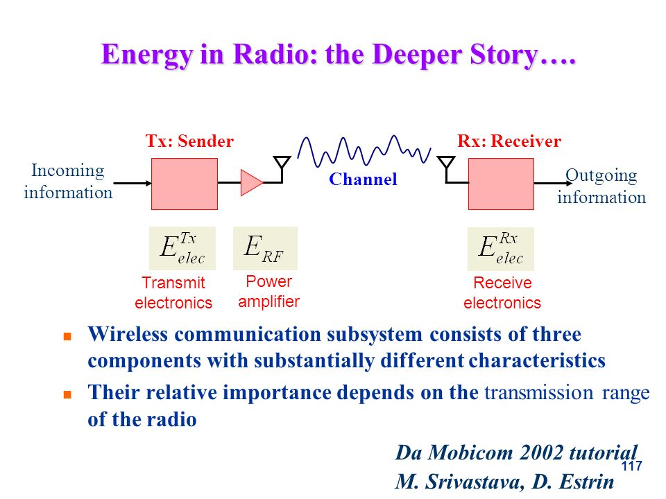 Energy in Radio: the Deeper Story….