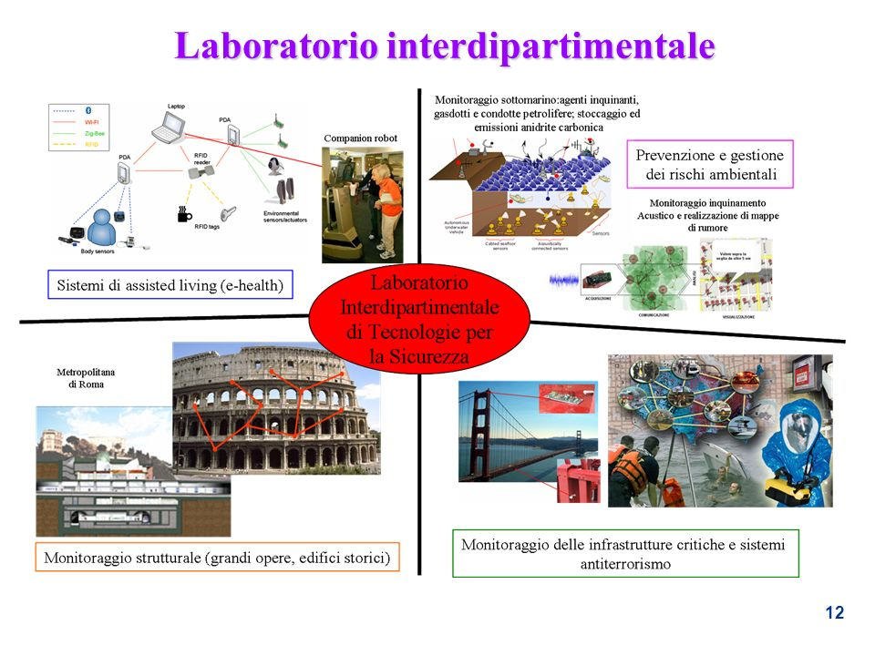 Laboratorio interdipartimentale