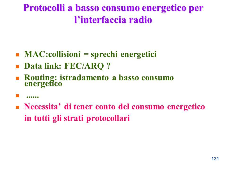 Protocolli a basso consumo energetico per l'interfaccia radio