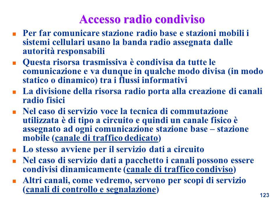 Accesso radio condiviso