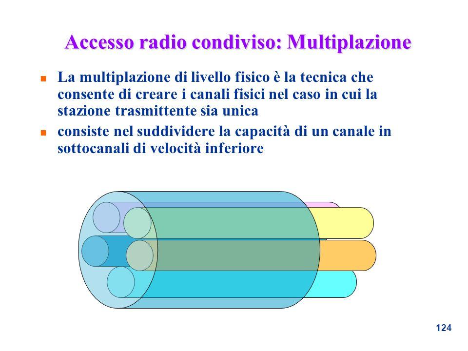 Accesso radio condiviso: Multiplazione