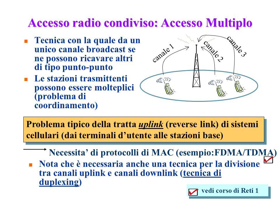 Accesso radio condiviso: Accesso Multiplo