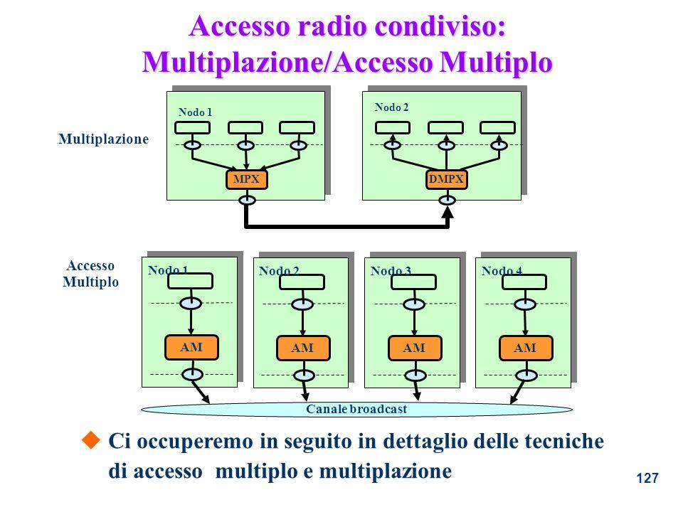 Accesso radio condiviso: Multiplazione/Accesso Multiplo