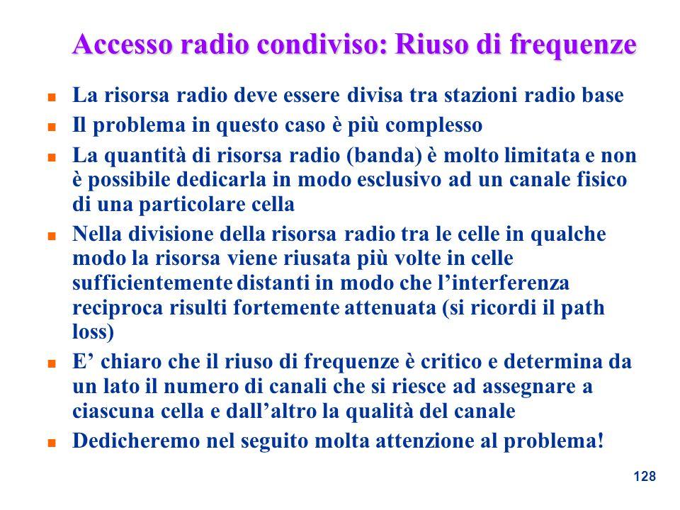 Accesso radio condiviso: Riuso di frequenze
