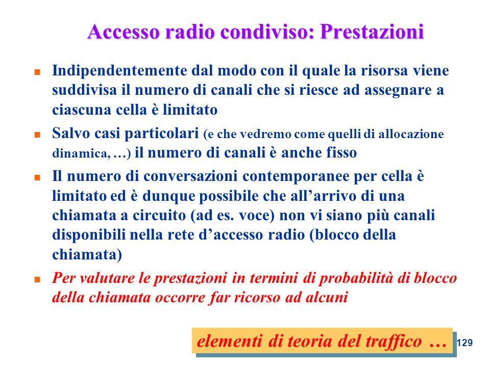 Accesso radio condiviso: Prestazioni