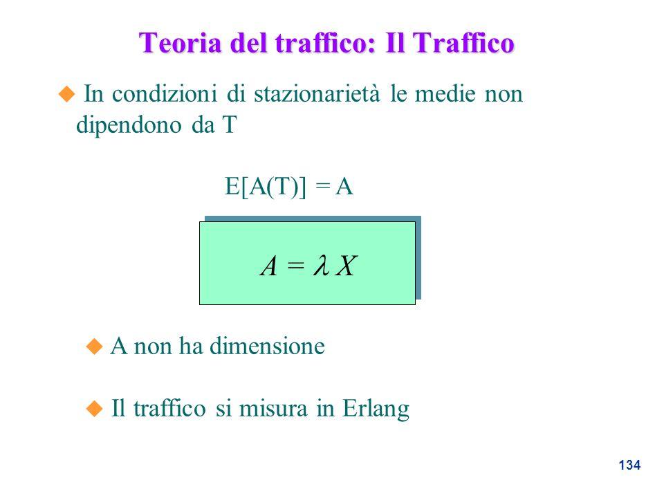 Teoria del traffico: Il Traffico