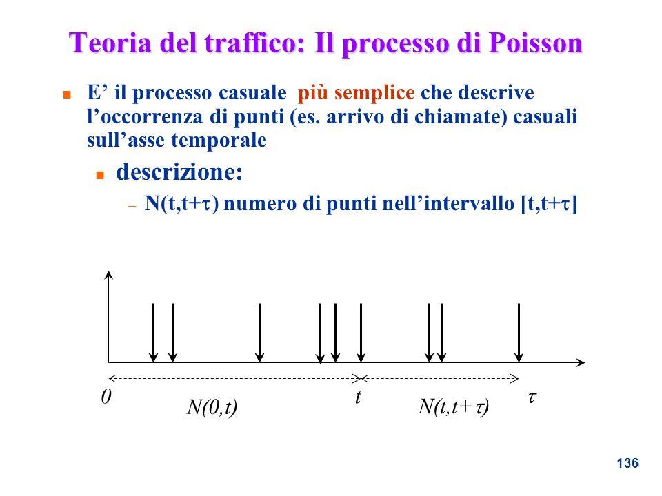 Teoria del traffico: Il processo di Poisson