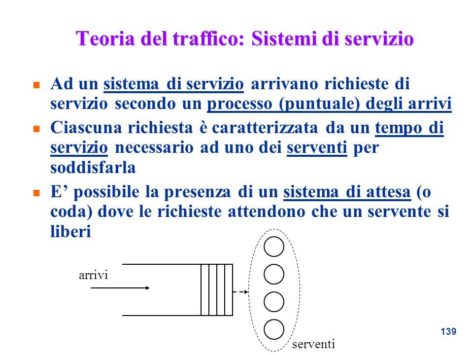 Teoria del traffico: Sistemi di servizio