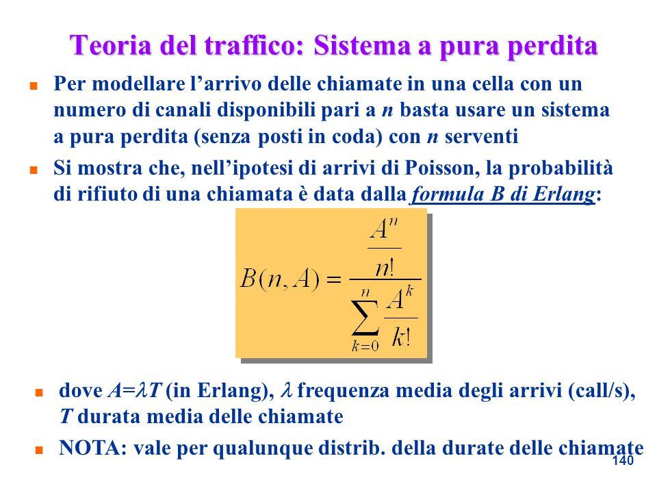 Teoria del traffico: Sistema a pura perdita