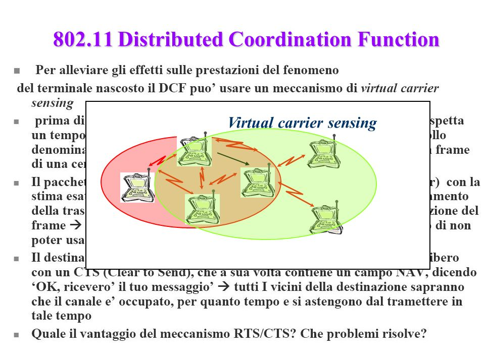 802.11 Distributed Coordination Function