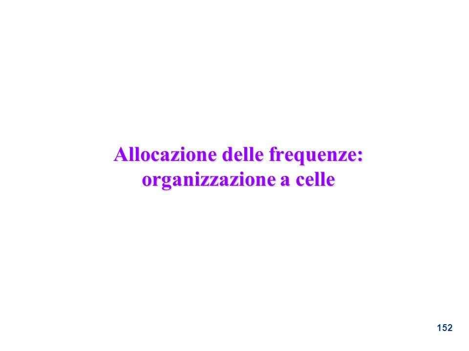 Allocazione delle frequenze: organizzazione a celle