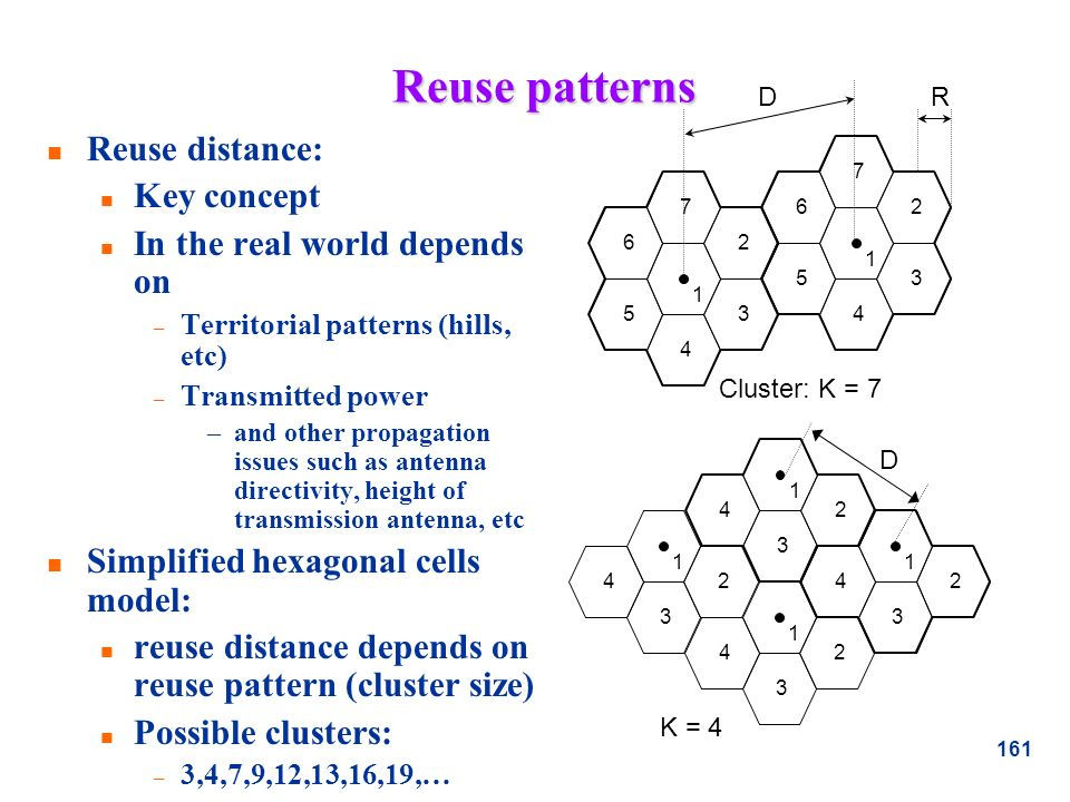 Reuse patterns Reuse distance: Key concept