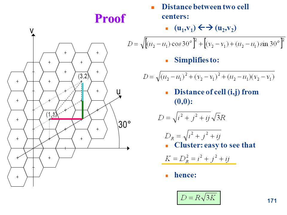 Proof v u 30° Distance between two cell centers: (u1,v1)  (u2,v2)