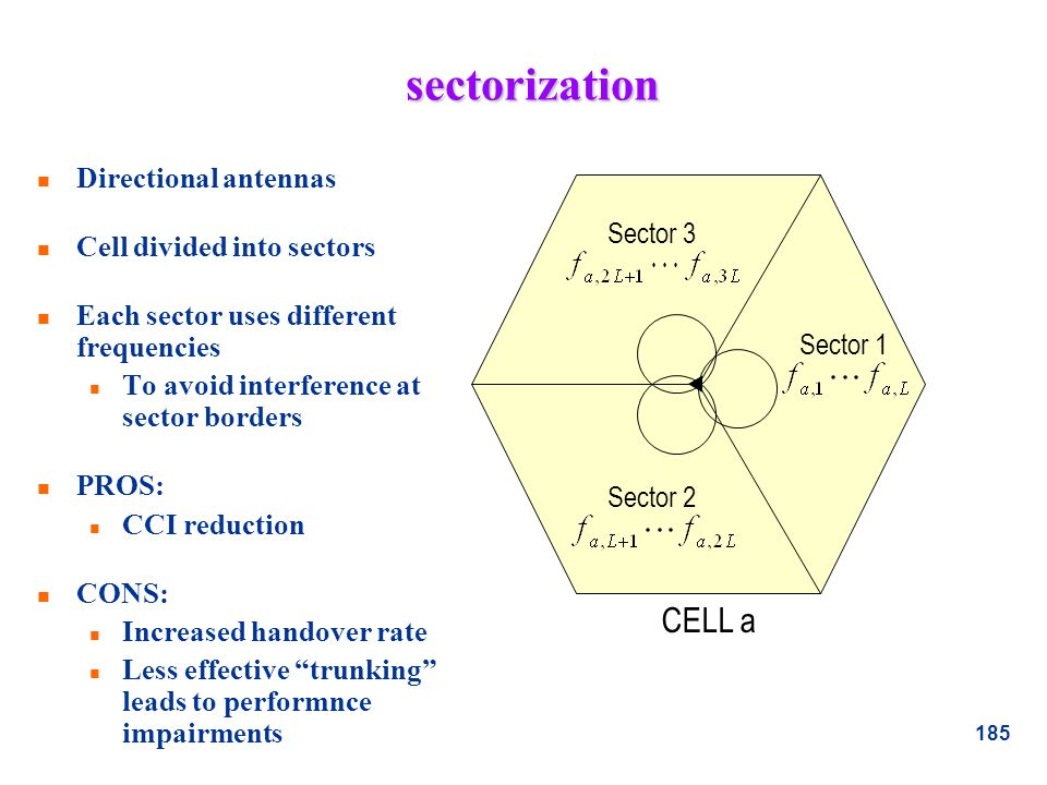 sectorization CELL a Directional antennas Cell divided into sectors