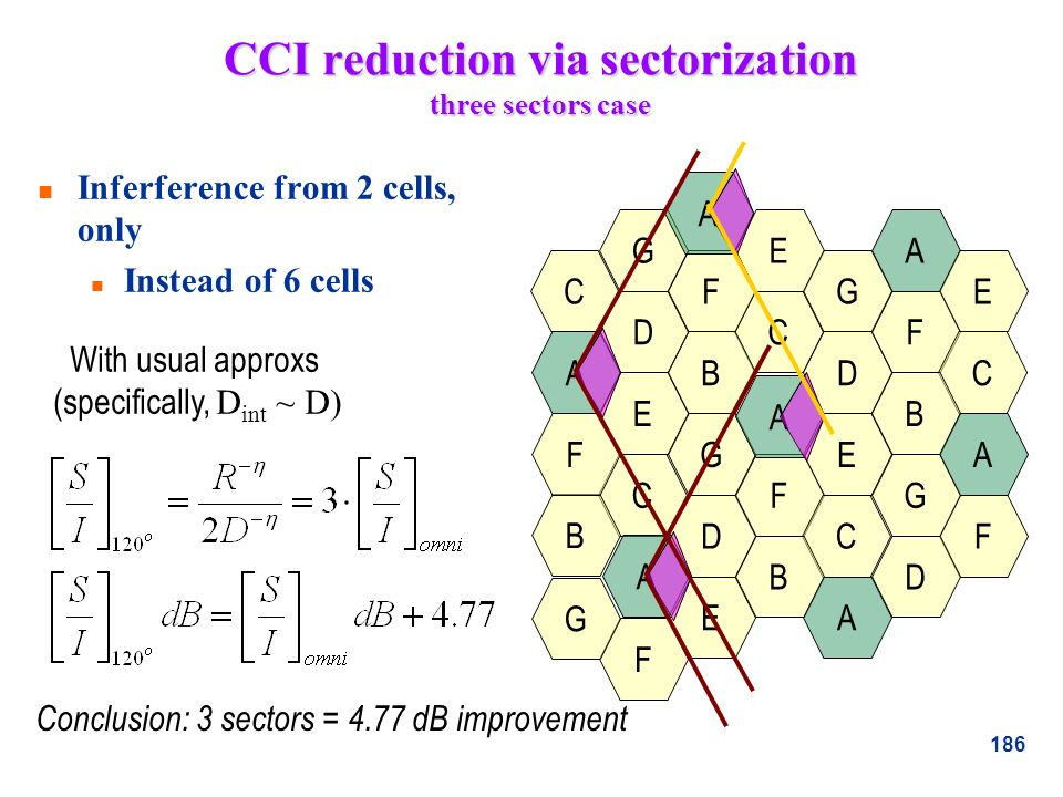 CCI reduction via sectorization three sectors case