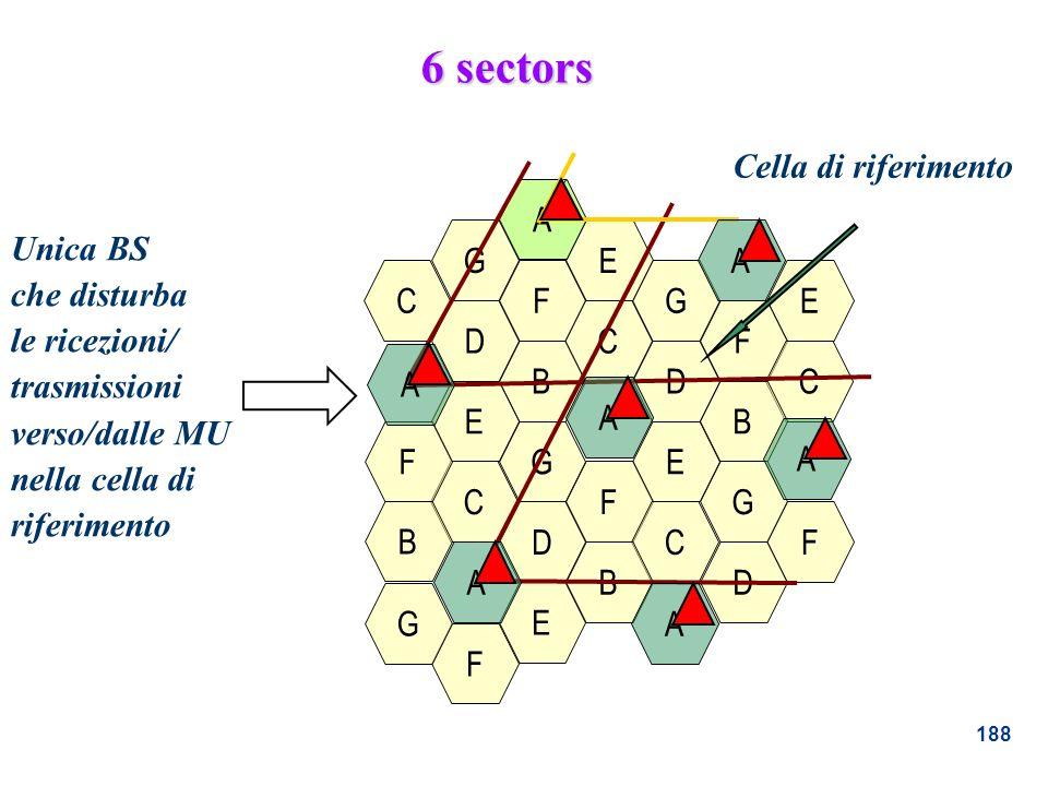 6 sectors Cella di riferimento A Unica BS che disturba le ricezioni/