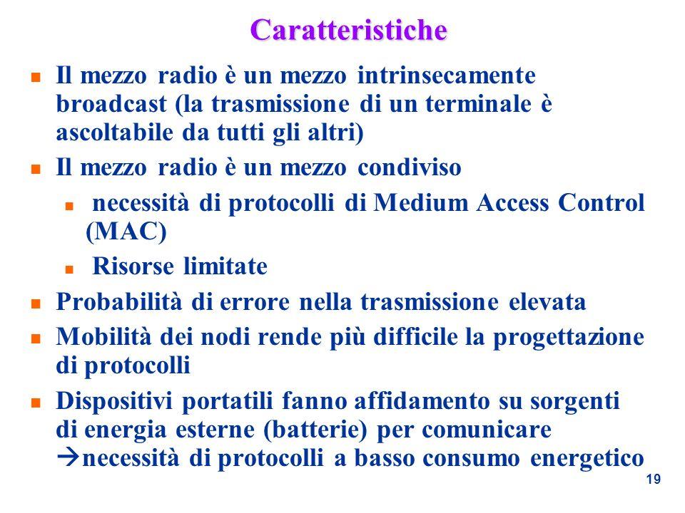 Caratteristiche Il mezzo radio è un mezzo intrinsecamente broadcast (la trasmissione di un terminale è ascoltabile da tutti gli altri)